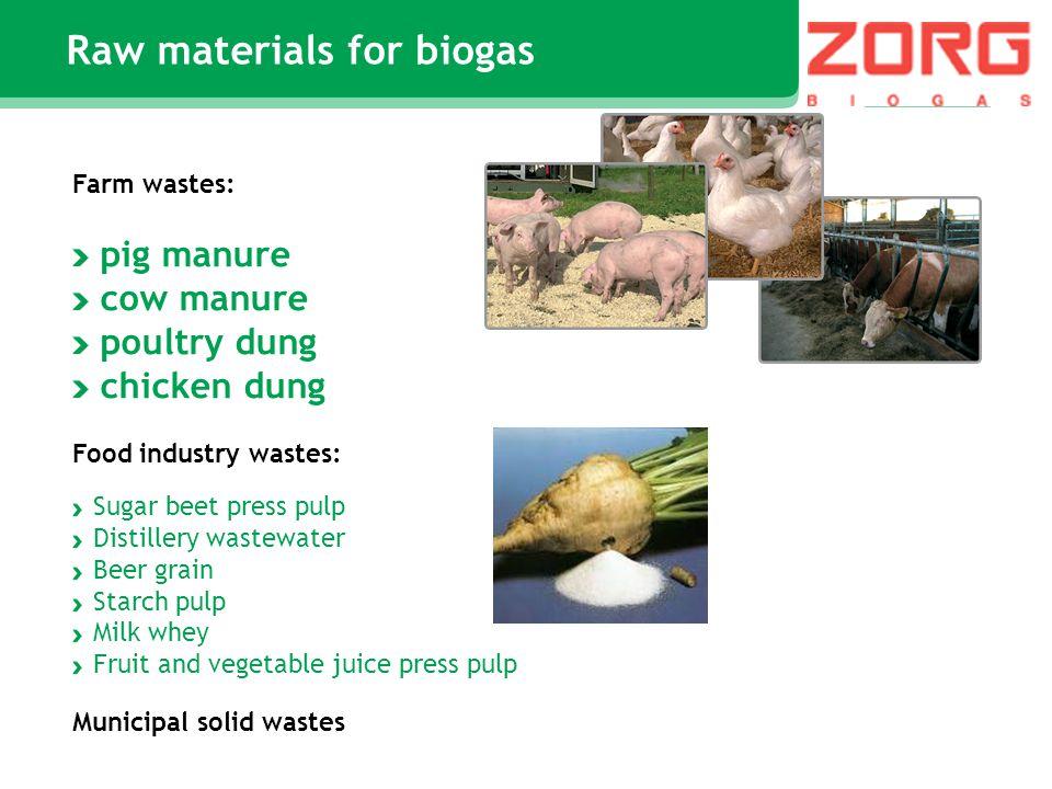 Sugar beet press pulp Distillery wastewater Beer grain Starch pulp Milk whey Fruit and vegetable juice press pulp Farm wastes: pig manure cow manure p