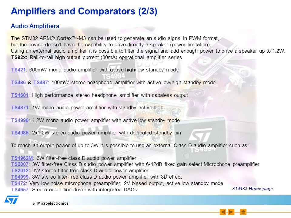 STMicroelectronics TS7211TS7211: Single BiCMOS rail-to-rail micro-power comparator, push-pull output TS7221: TS7221: Single BiCMOS rail-to-rail micro-power comparator, open drain output TS86x: TS86x: rail to rail micro-power BiCMOS comparators family (single, dual & quad), push-pull output TS3021/2TS3021/2: Rail-to-rail 1.8V high-speed comparators (single dual), push-pull output STM32 Home page Amplifiers and Comparators (2/3) Comparators