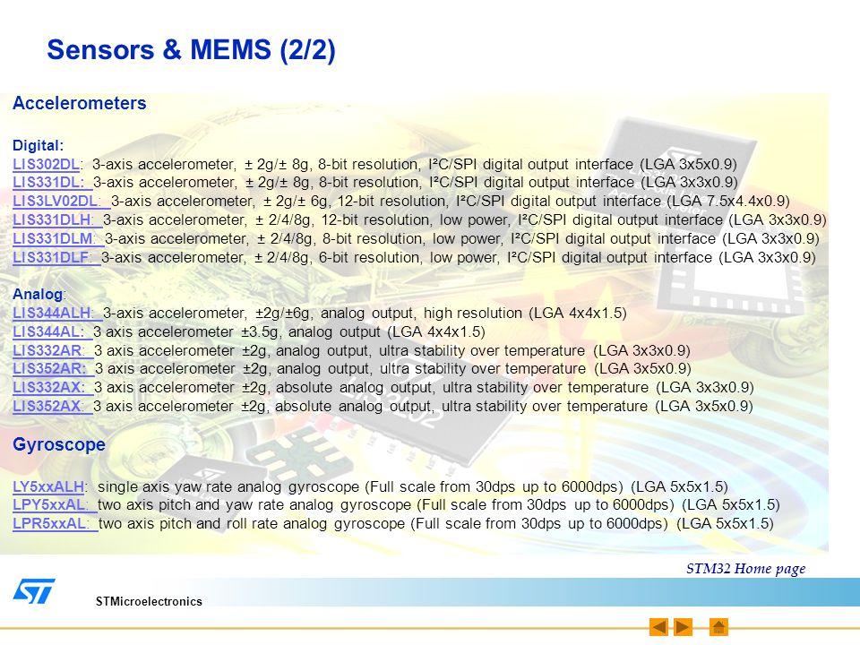 STMicroelectronics Accelerometers Digital: LIS302DLLIS302DL: 3-axis accelerometer, ± 2g/± 8g, 8-bit resolution, I²C/SPI digital output interface (LGA
