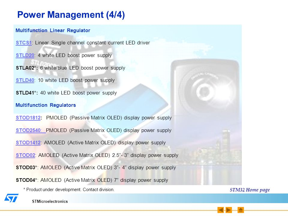 STMicroelectronics Multifunction Linear Regulator STCS1STCS1: Linear Single channel constant current LED driver STLD20STLD20: 4 white LED boost power