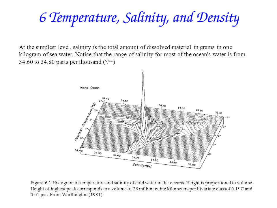 The rate of in-situ temperature increase with depth for seawater ranges from about 0.05°C per 1000m at the surface to ~0.15°C per 1000m at 4000m.