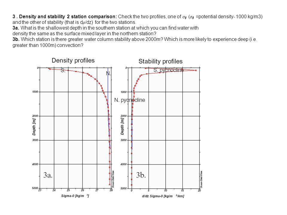3. Density and stability 2 station comparison: Check the two profiles, one of   (   =potential density- 1000 kg/m3) and the other of stability (th