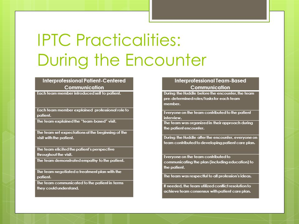 IPTC Practicalities: During the Encounter Interprofessional Patient-Centered Communication Each team member introduced self to patient.