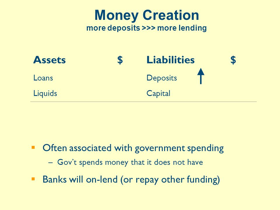 Assets$Liabilities$ Loans Liquids Deposits Capital Money Creation more deposits >>> more lending  Often associated with government spending –Gov't spends money that it does not have  Banks will on-lend (or repay other funding)