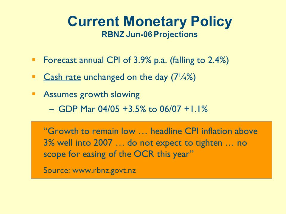  Forecast annual CPI of 3.9% p.a.