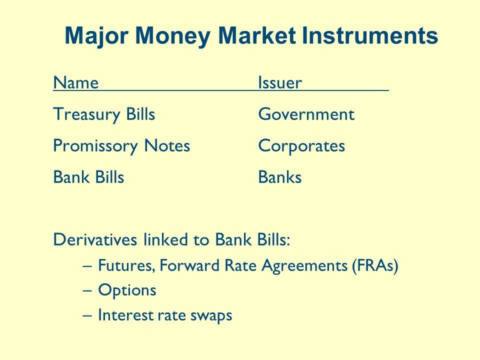Major Money Market Instruments NameIssuer Treasury BillsGovernment Promissory NotesCorporates Bank BillsBanks Derivatives linked to Bank Bills: –Futures, Forward Rate Agreements (FRAs) –Options –Interest rate swaps
