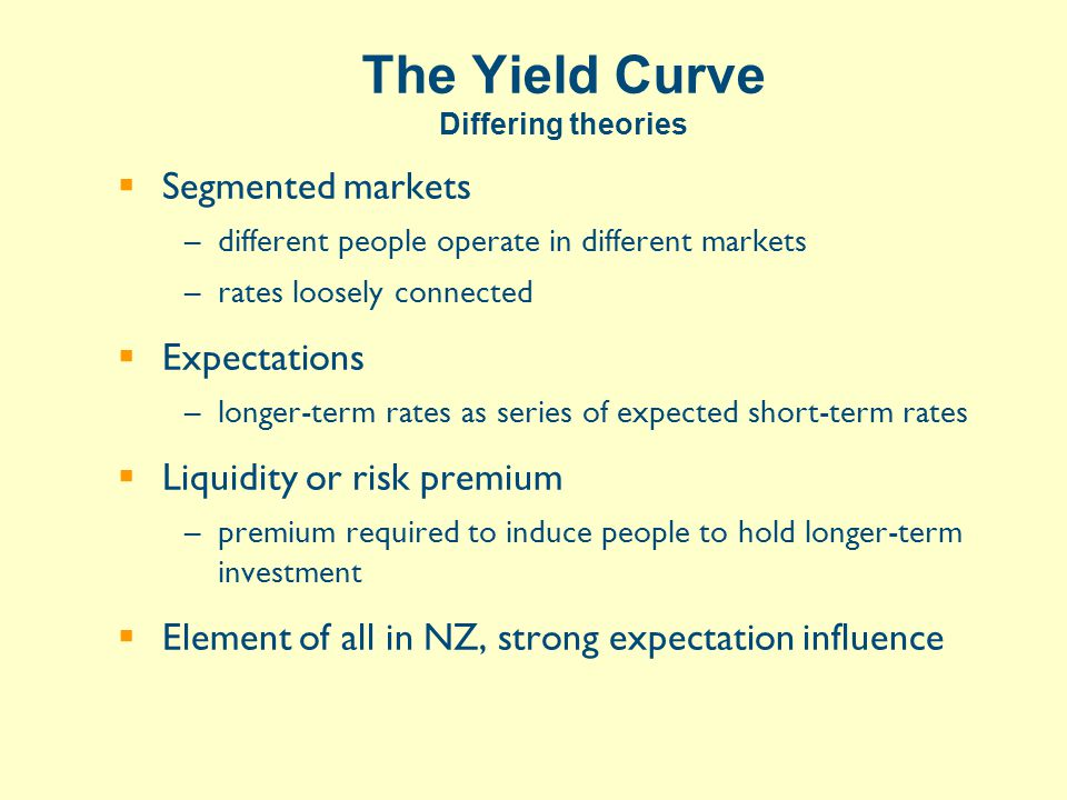 The Yield Curve Differing theories  Segmented markets –different people operate in different markets –rates loosely connected  Expectations –longer-term rates as series of expected short-term rates  Liquidity or risk premium –premium required to induce people to hold longer-term investment  Element of all in NZ, strong expectation influence