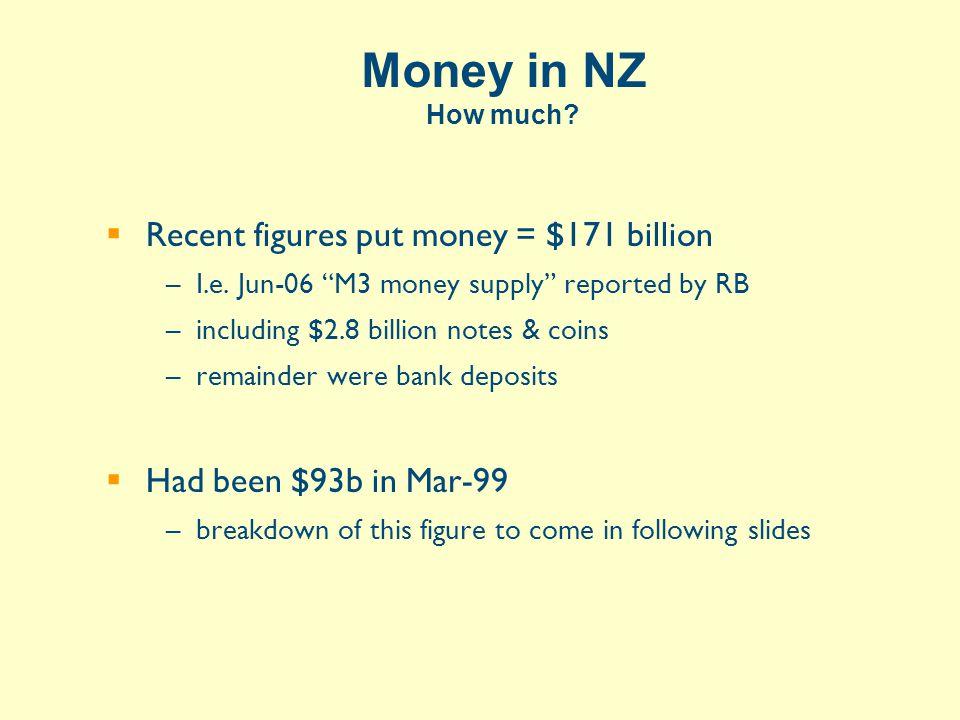 Monetary Policy References  Various RBNZ publications –see www.rbnz.govt.nz  Critics of monetary policy – Prosperity denied , Bob Jones, Canterbury University Press, 1996 –Chapter 7 in The NZ experiment , Jane Kelsey, Auckland University Press, 1995