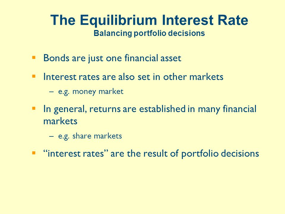 The Equilibrium Interest Rate Balancing portfolio decisions  Bonds are just one financial asset  Interest rates are also set in other markets –e.g.