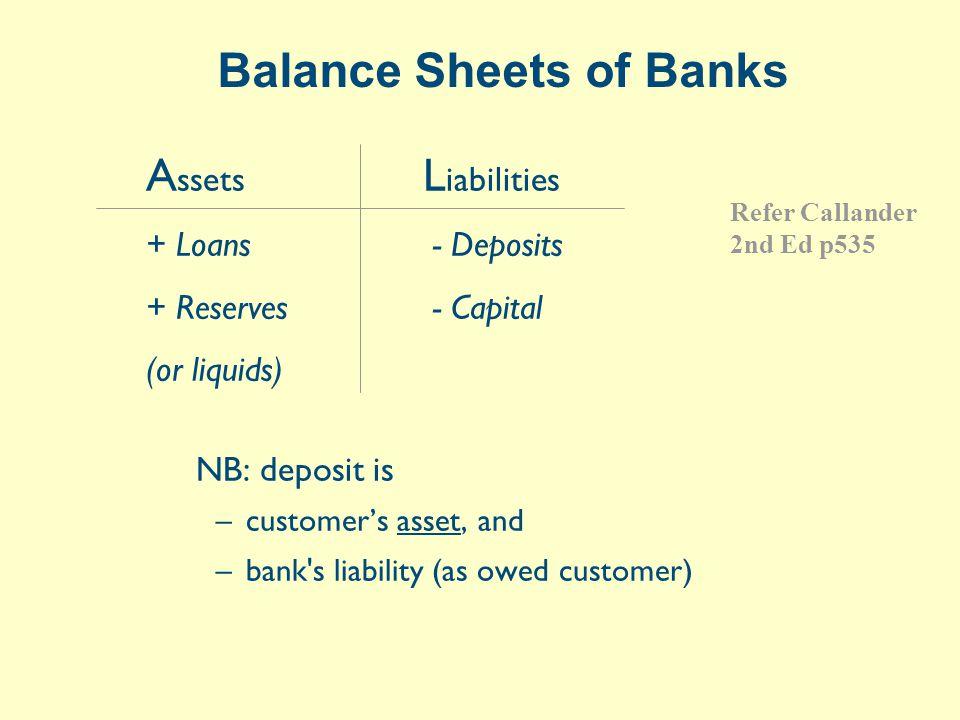 Bond Supply Curve SUPPLY (borrowers) Rate of interest Bond Stock
