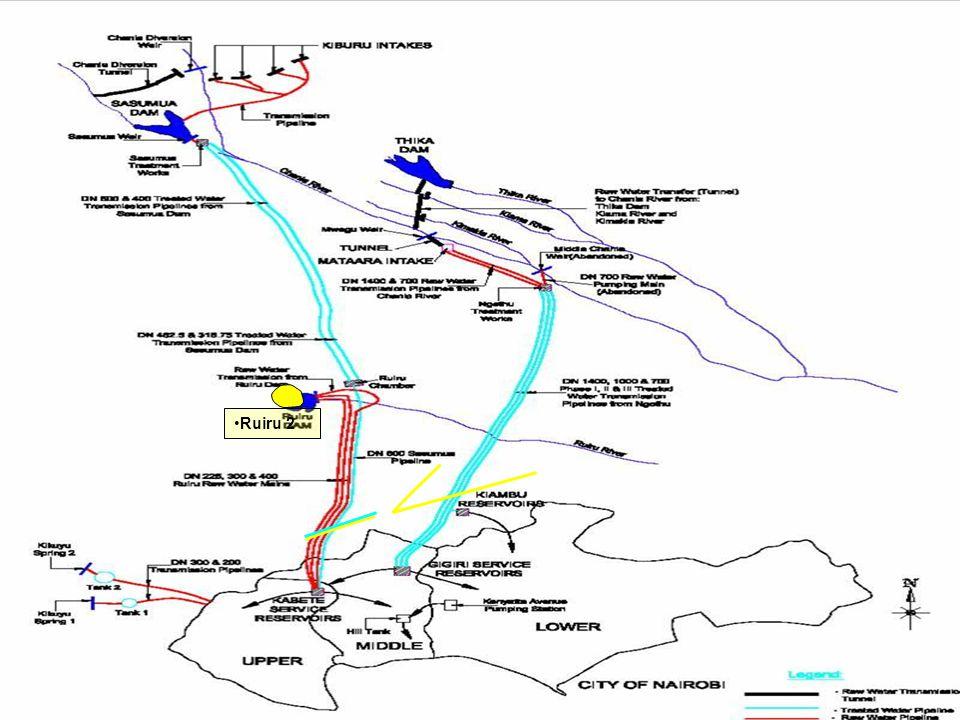 Summary of Existing Water Production for Nairobi SourceRated capacity (m3/day) Treated water flows (m3/day) Kikuyu springs5,000 (11,000)4,800 (11,000) Ruiru dam22,00018,000 Sasumua dam59,00042,000 Thika Dam440,000327,000 Total532,000398,000