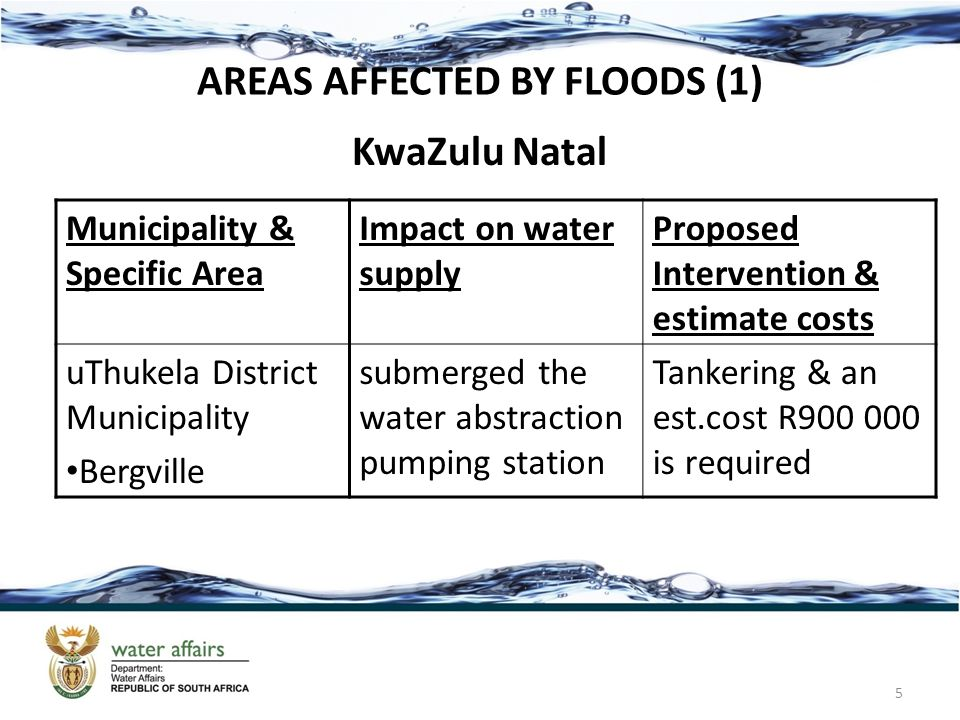 CURRENT SITUATION (4) Lower Orange River Predicted high flow at Upington of 4500 m3/s (stage 7.3m (0.5m lower than the flood earlier this month)) on 2011/02/03 A flow of 4500 m3/s is forecasted for the Lower Orange River.