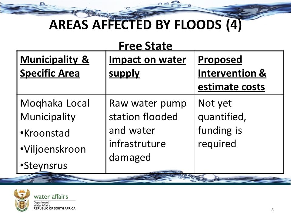 AREAS AFFECTED BY FLOODS (4) Free State 8 Municipality & Specific Area Impact on water supply Proposed Intervention & estimate costs Moqhaka Local Mun