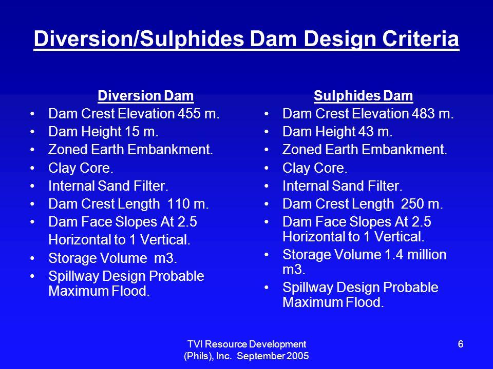 TVI Resource Development (Phils), Inc. September 2005 6 Diversion/Sulphides Dam Design Criteria Diversion Dam Dam Crest Elevation 455 m. Dam Height 15