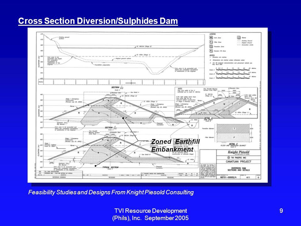 TVI Resource Development (Phils), Inc. September 2005 9 Cross Section Diversion/Sulphides Dam Zoned Earthfill Embankment Feasibility Studies and Desig