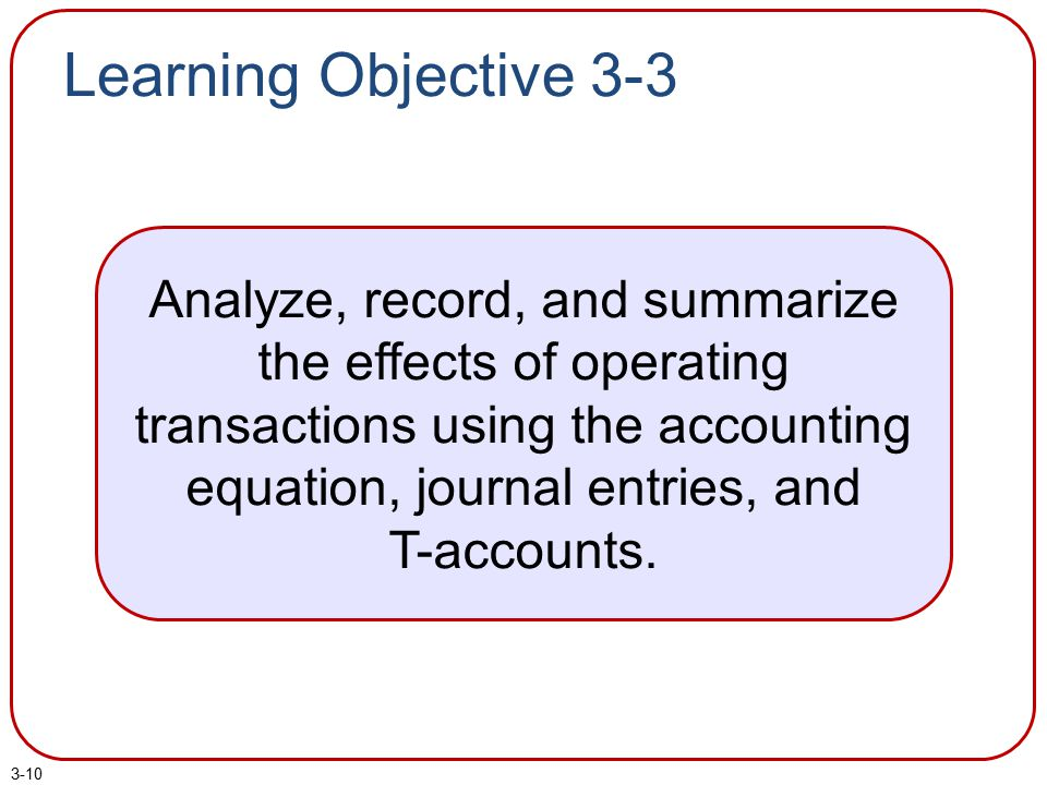 3-10 Learning Objective 3-3 Analyze, record, and summarize the effects of operating transactions using the accounting equation, journal entries, and T