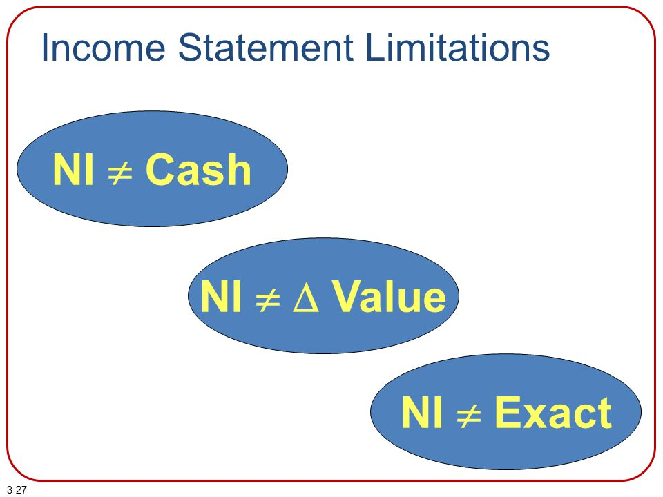 3-27 Income Statement Limitations NI  Cash NI   Value NI  Exact