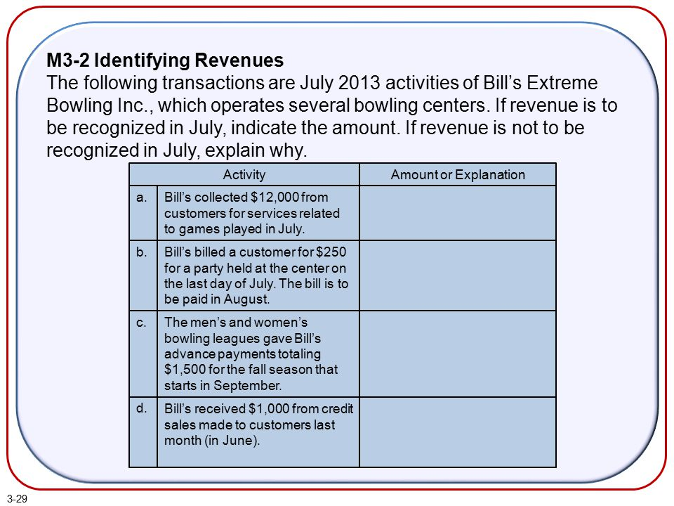 3-29 M3-2 Identifying Revenues The following transactions are July 2013 activities of Bill's Extreme Bowling Inc., which operates several bowling cent