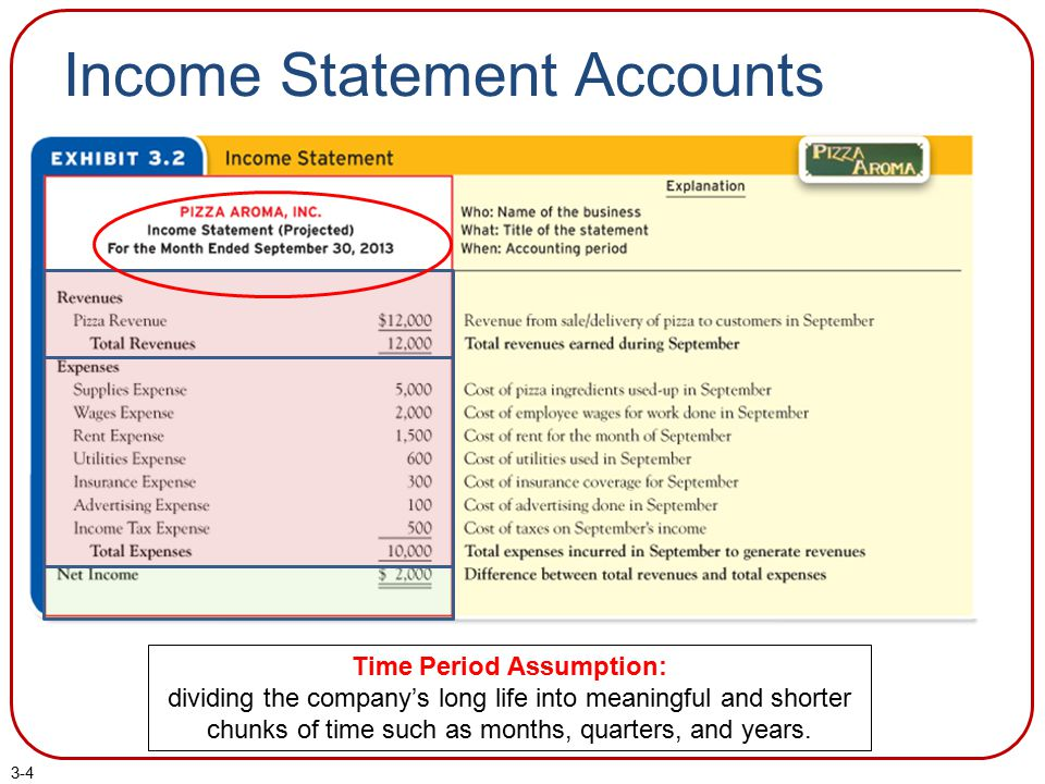 3-4 Income Statement Accounts Time Period Assumption: dividing the company's long life into meaningful and shorter chunks of time such as months, quar