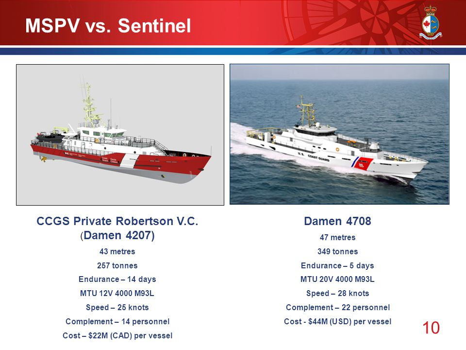 10 MSPV vs. Sentinel CCGS Private Robertson V.C.