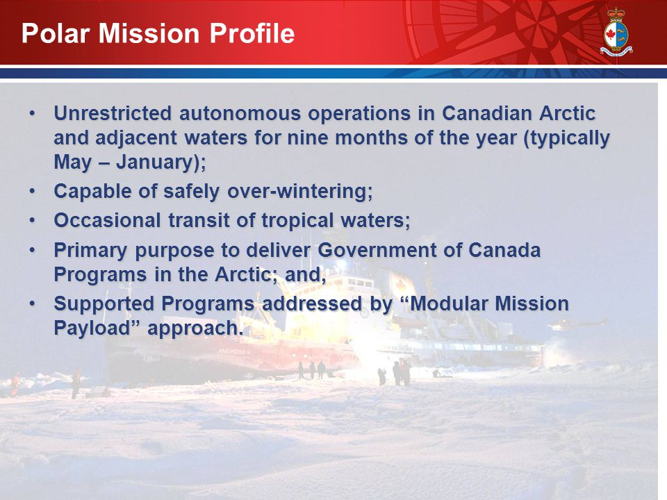 14 Polar Mission Profile Unrestricted autonomous operations in Canadian Arctic and adjacent waters for nine months of the year (typically May – January);Unrestricted autonomous operations in Canadian Arctic and adjacent waters for nine months of the year (typically May – January); Capable of safely over-wintering;Capable of safely over-wintering; Occasional transit of tropical waters;Occasional transit of tropical waters; Primary purpose to deliver Government of Canada Programs in the Arctic; and,Primary purpose to deliver Government of Canada Programs in the Arctic; and, Supported Programs addressed by Modular Mission Payload approach.Supported Programs addressed by Modular Mission Payload approach.
