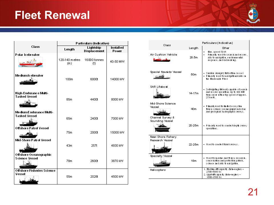 21 Fleet Renewal