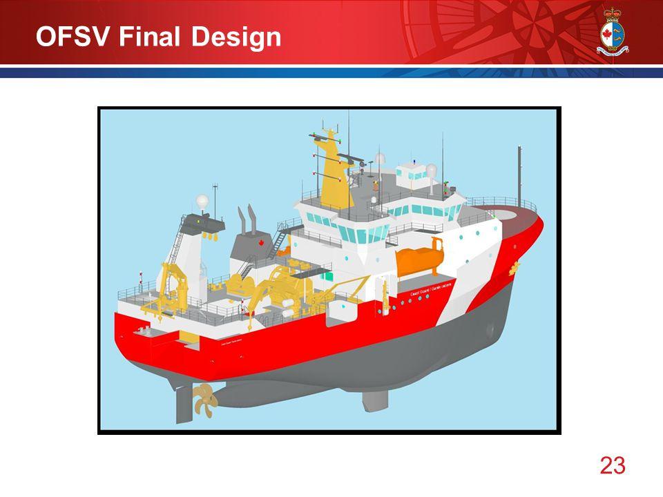 23 OFSV Final Design