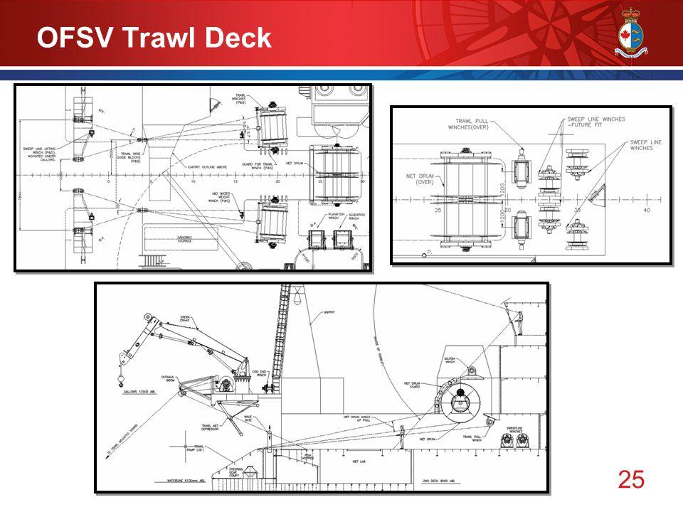 25 OFSV Trawl Deck