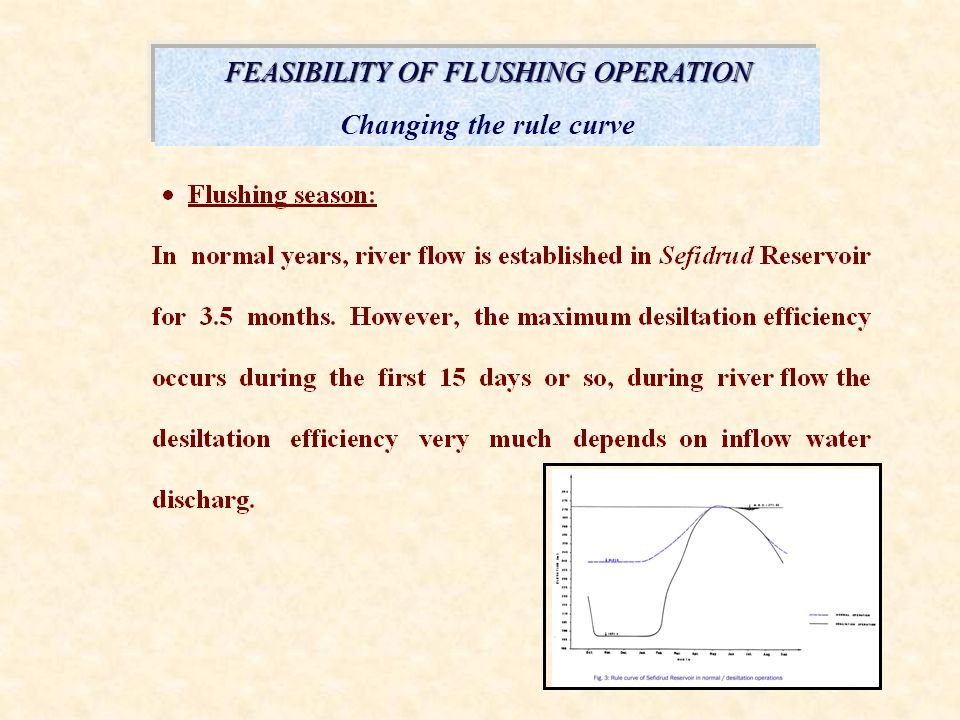 FEASIBILITY OF FLUSHING OPERATION Changing the rule curve