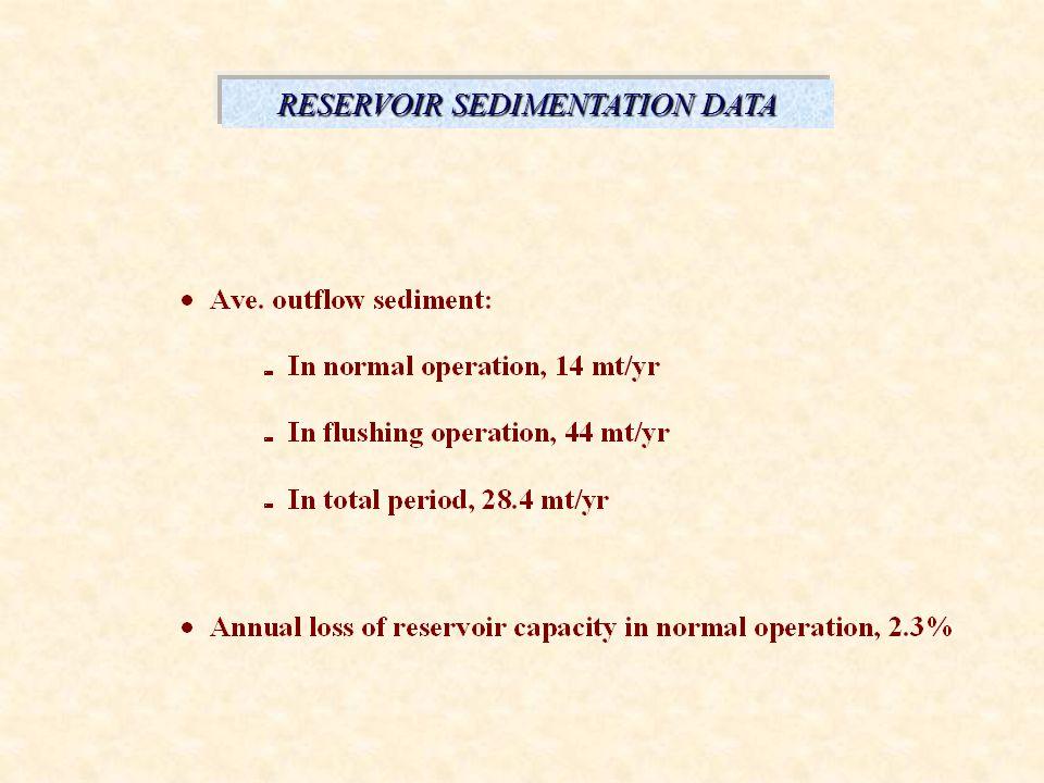 RESERVOIR SEDIMENTATION DATA