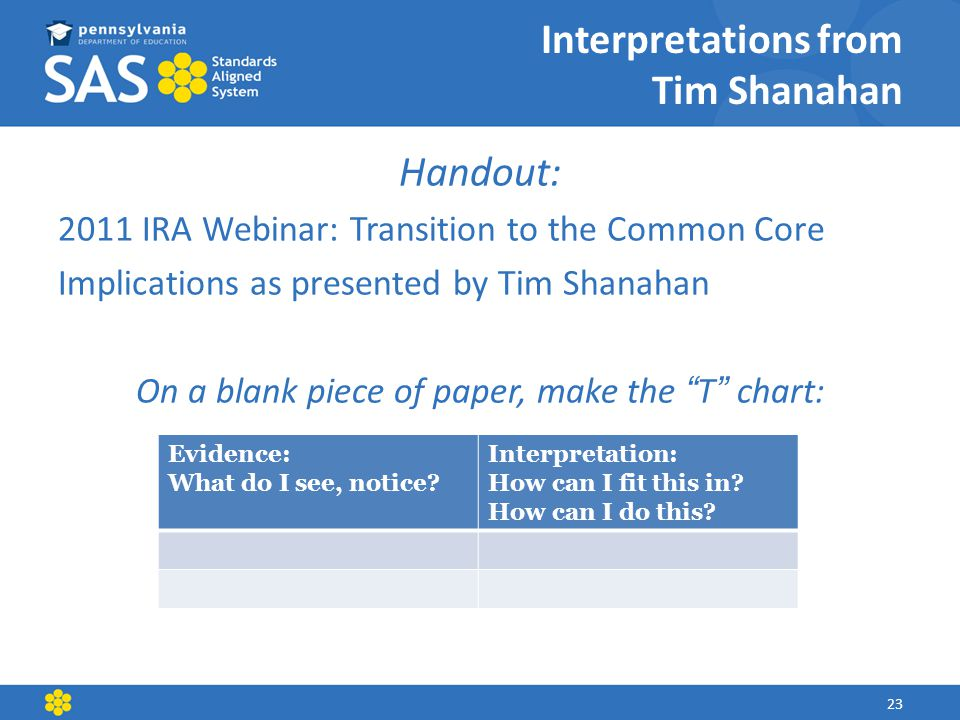 Interpretations from Tim Shanahan Handout: 2011 IRA Webinar: Transition to the Common Core Implications as presented by Tim Shanahan On a blank piece of paper, make the T chart: 23 Evidence: What do I see, notice.