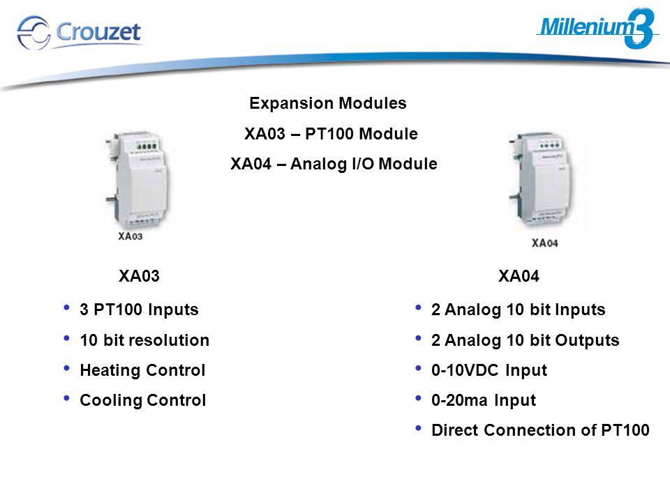 3 PT100 Inputs 10 bit resolution Heating Control Cooling Control XA03XA04 2 Analog 10 bit Inputs 2 Analog 10 bit Outputs 0-10VDC Input 0-20ma Input Direct Connection of PT100 Expansion Modules XA03 – PT100 Module XA04 – Analog I/O Module