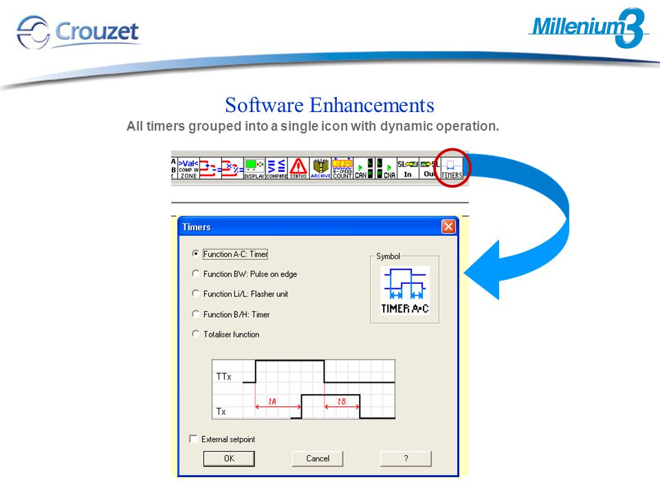 Software Enhancements All timers grouped into a single icon with dynamic operation.