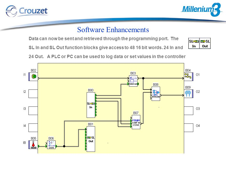 Software Enhancements Data can now be sent and retrieved through the programming port.