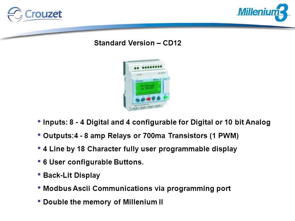 M3 Alarm Software Screen 1: Local/Remote 2:Menu Bar 3:Icon Bar 4:Alarm Display
