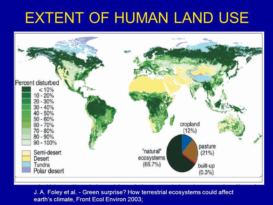 EXTENT OF HUMAN LAND USE J. A. Foley et al. - Green surprise.