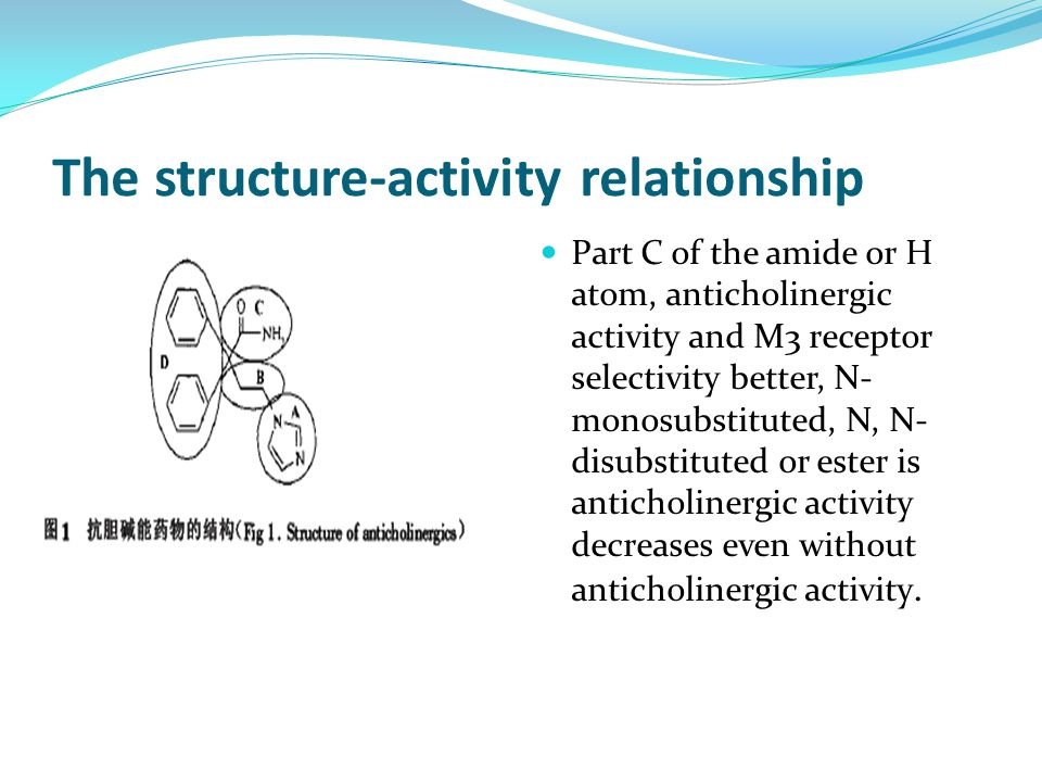 The structure-activity relationship Part C of the amide or H atom, anticholinergic activity and M3 receptor selectivity better, N- monosubstituted, N,