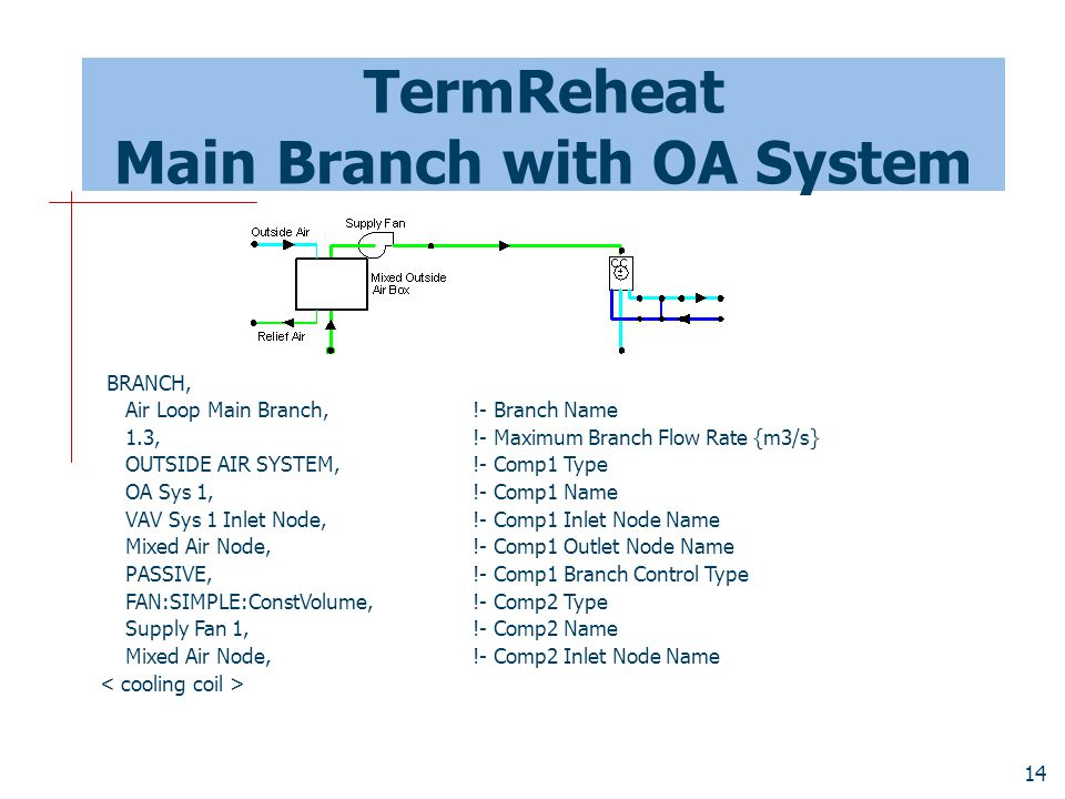 14 TermReheat Main Branch with OA System BRANCH, Air Loop Main Branch, !- Branch Name 1.3, !- Maximum Branch Flow Rate {m3/s} OUTSIDE AIR SYSTEM, !- Comp1 Type OA Sys 1, !- Comp1 Name VAV Sys 1 Inlet Node, !- Comp1 Inlet Node Name Mixed Air Node, !- Comp1 Outlet Node Name PASSIVE, !- Comp1 Branch Control Type FAN:SIMPLE:ConstVolume, !- Comp2 Type Supply Fan 1, !- Comp2 Name Mixed Air Node, !- Comp2 Inlet Node Name