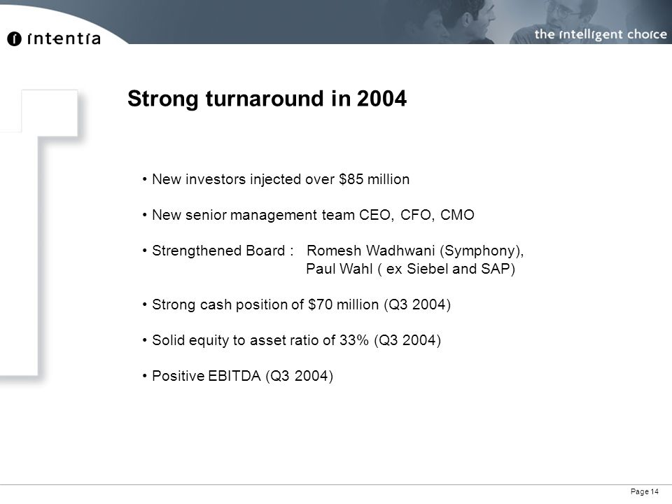 Page 14 Strong turnaround in 2004 New investors injected over $85 million New senior management team CEO, CFO, CMO Strengthened Board : Romesh Wadhwani (Symphony), Paul Wahl ( ex Siebel and SAP) Strong cash position of $70 million (Q3 2004) Solid equity to asset ratio of 33% (Q3 2004) Positive EBITDA (Q3 2004)