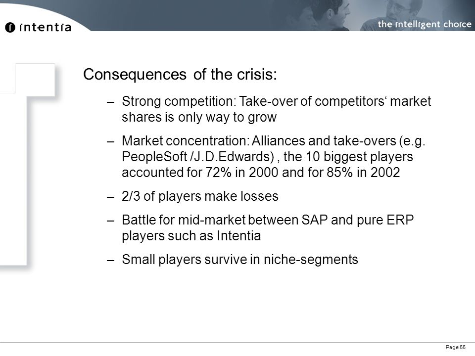 Page 55 Consequences of the crisis: –Strong competition: Take-over of competitors' market shares is only way to grow –Market concentration: Alliances and take-overs (e.g.