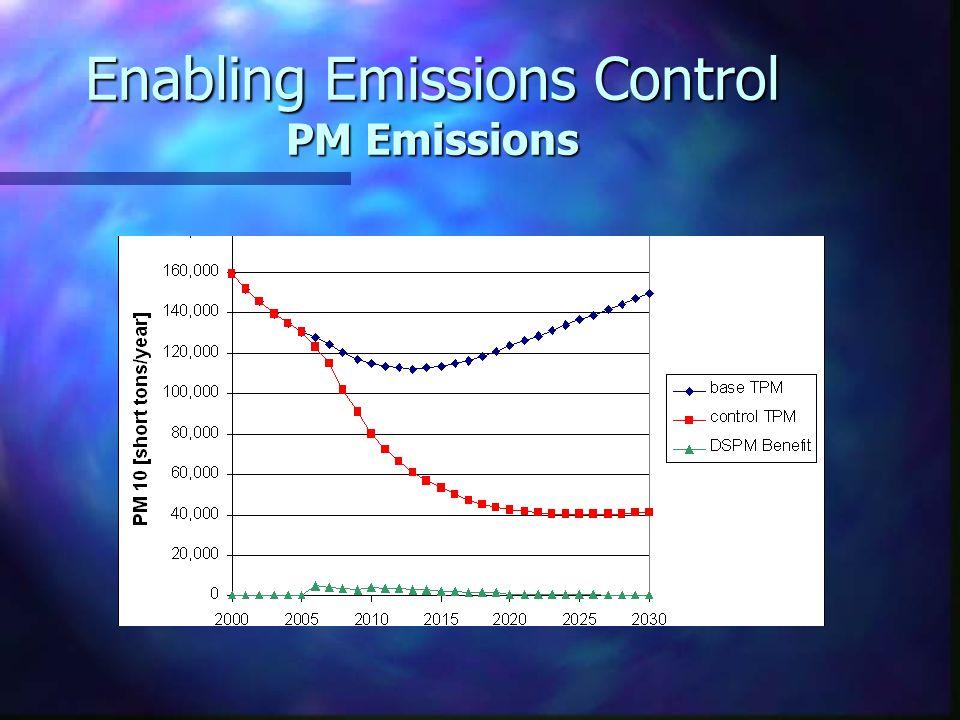 Enabling Emissions Control PM Emissions