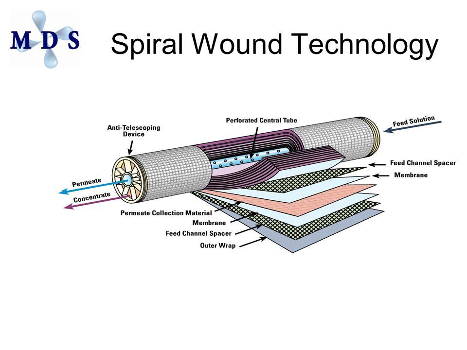 Spiral Wound Technology