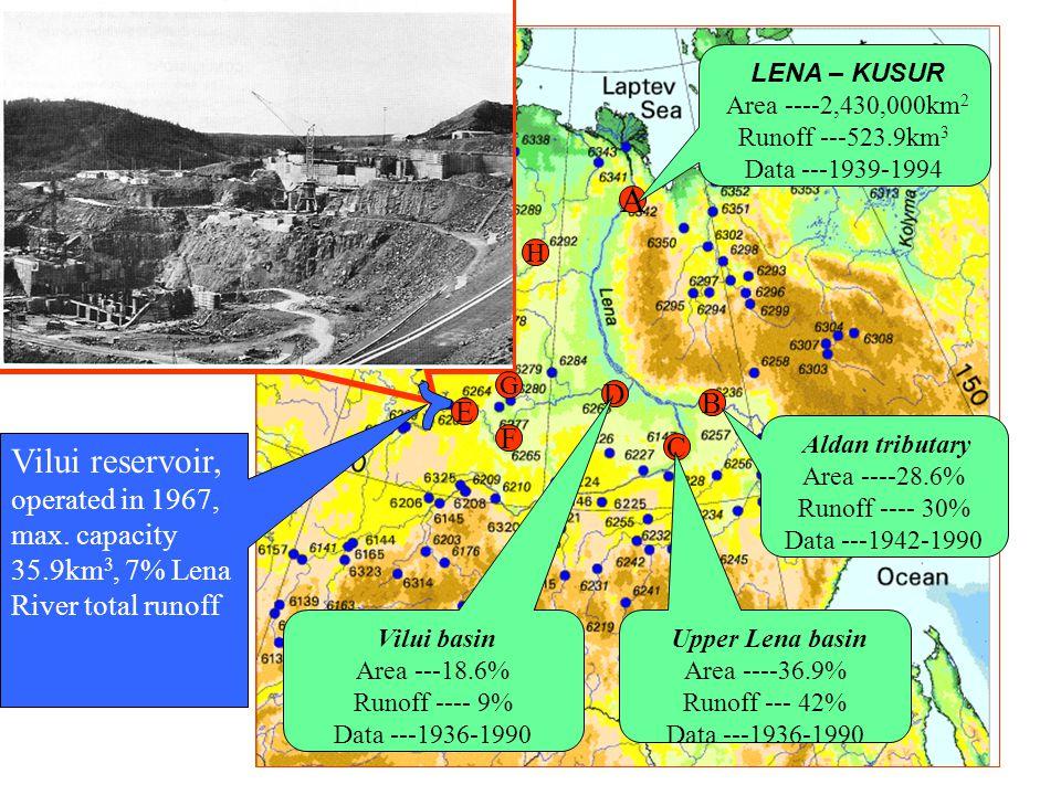 Vilui reservoir, operated in 1967, max. capacity 35.9km 3, 7% Lena River total runoff E F D A B C H Aldan tributary Area ----28.6% Runoff ---- 30% Dat