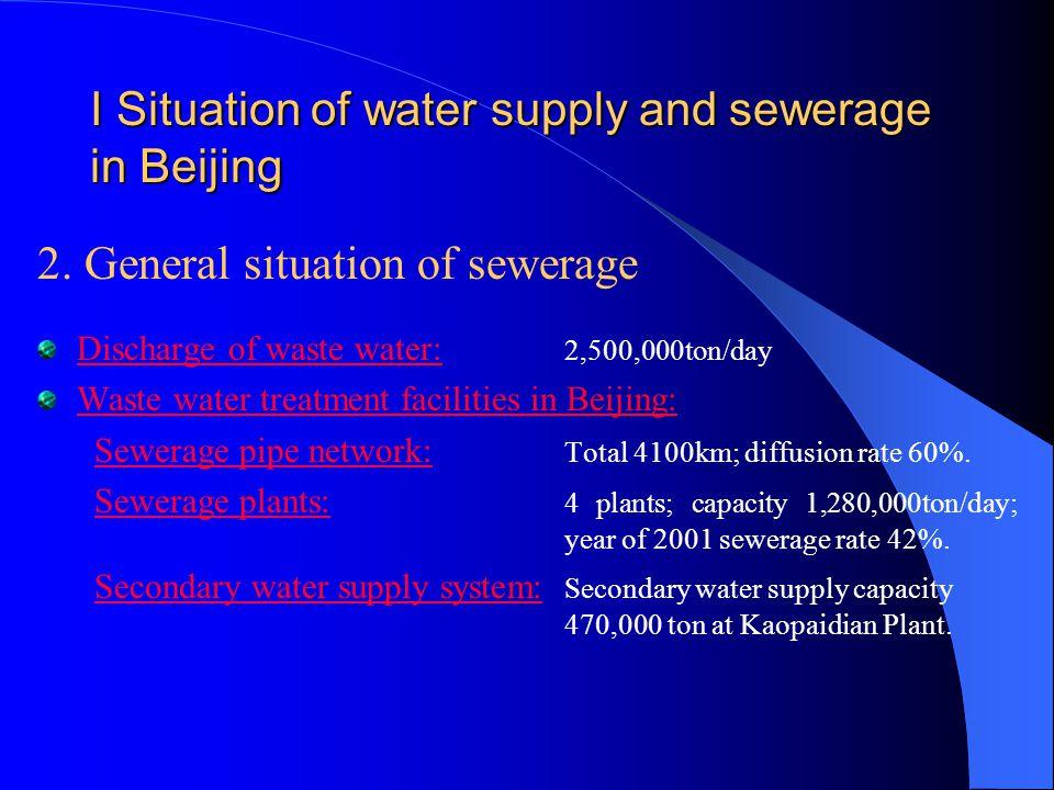 II Criterion of development of water supply & sewerage in Beijing 1.