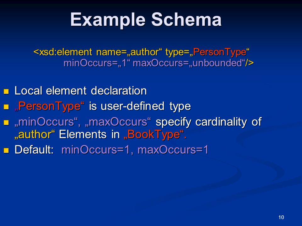 "10 Example Schema Local element declaration Local element declaration ""PersonType"" is user-defined type ""PersonType"" is user-defined type ""minOccurs"","