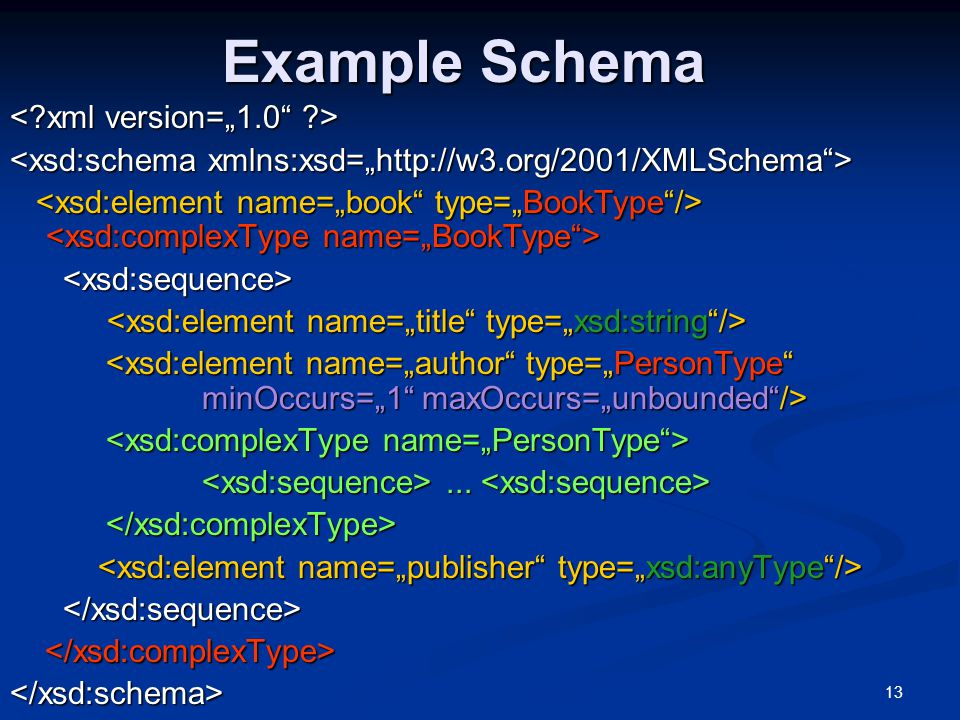 13 Example Schema...... </xsd:complexType> </xsd:schema>
