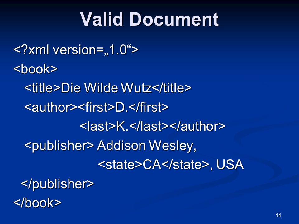 14 Valid Document <book> Die Wilde Wutz Die Wilde Wutz D. D. K. K. Addison Wesley, Addison Wesley, CA, USA CA, USA </book>