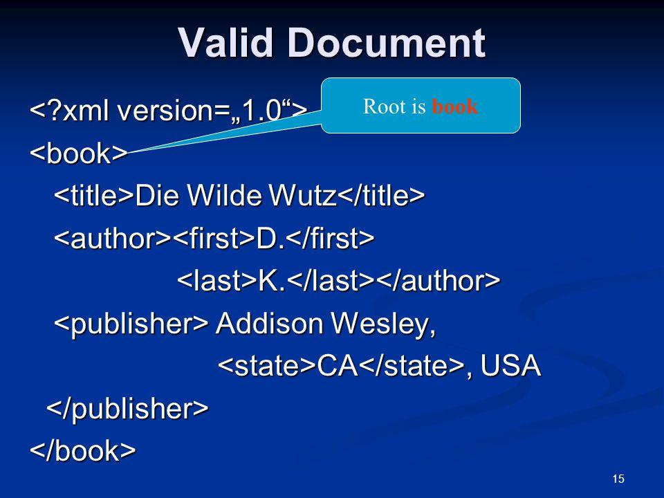 15 Valid Document <book> Die Wilde Wutz Die Wilde Wutz D. D. K. K. Addison Wesley, Addison Wesley, CA, USA CA, USA </book> Root is book