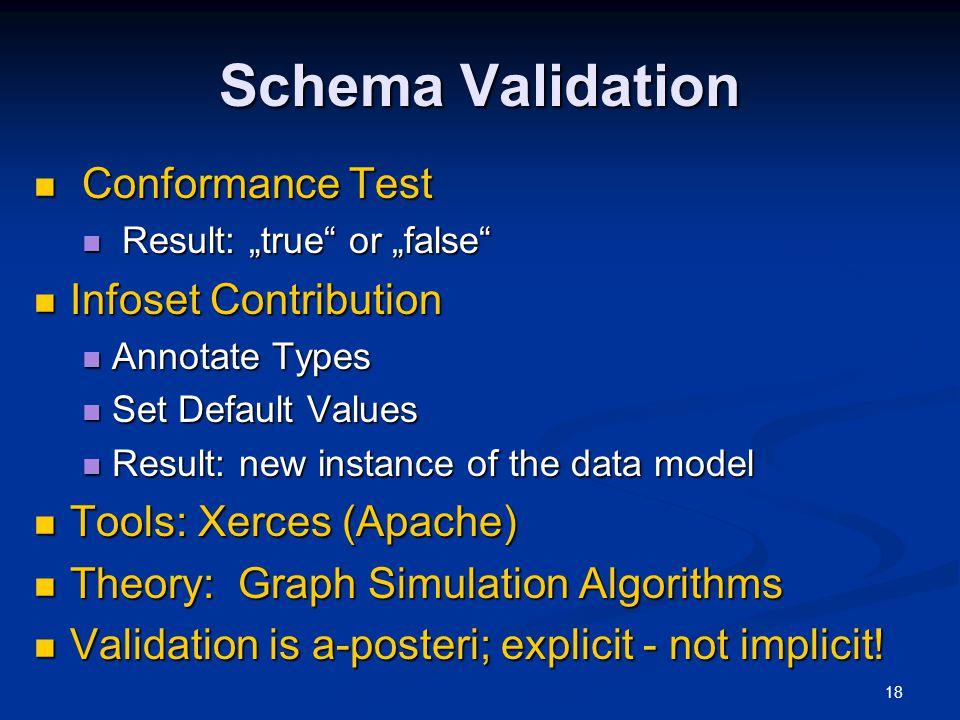 """18 Schema Validation Conformance Test Conformance Test Result: """"true"""" or """"false"""" Result: """"true"""" or """"false"""" Infoset Contribution Infoset Contribution A"""