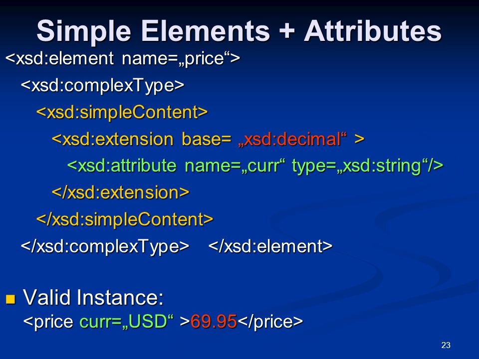 23 Simple Elements + Attributes Valid Instance: 69.95 Valid Instance: 69.95